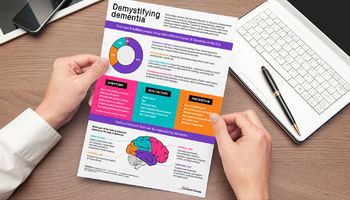 Demystifying dementia: a progressive condition characterized by decline in memor...